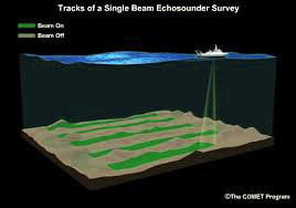 jasa survey hidrografi