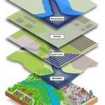 Geopasi Pemetaan Topografi, Pemetaan pengukuran, Jasa Survey, Geopasi Survey services, Pemetaan dengan Drone